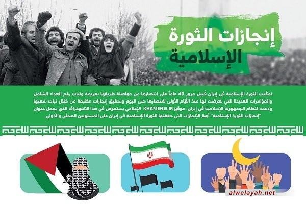 بعد 40 عاماً... ما أسباب قوة الثورة الإسلامية في إيران وأسرارها؟