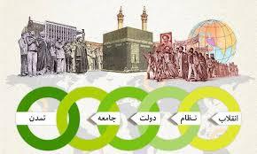 واجب العالم الاسلامي بناء الحضارة الاسلامية